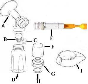 Medela Manual Breastpump Parts