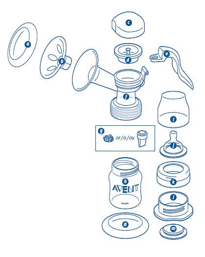 Philips Avent Manual Breastpump BPA Free