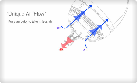 comotomo air flow