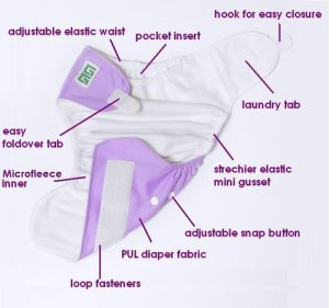 gg cloth diaper detail